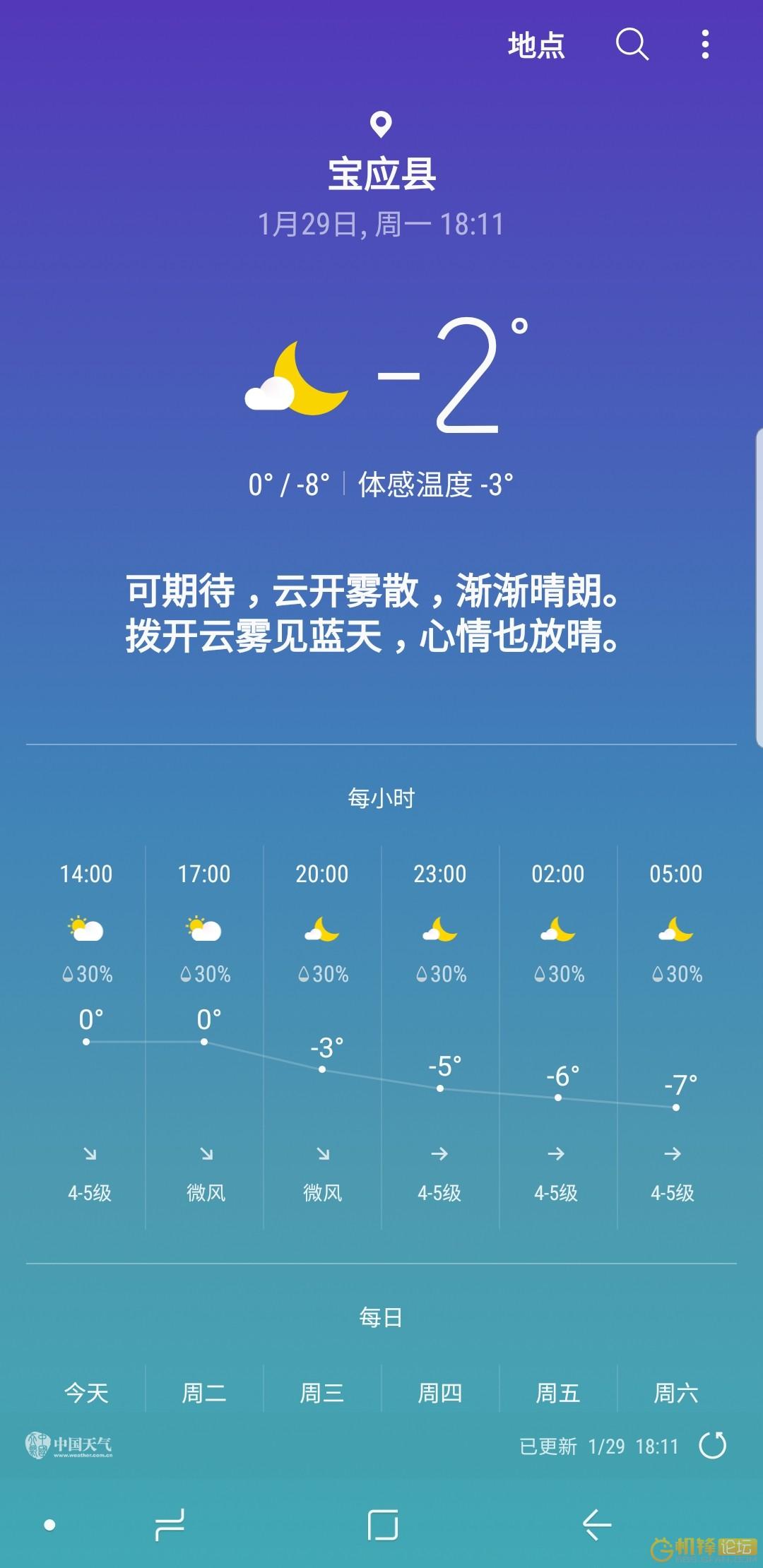 Screenshot_20180129-181200_Weather.jpg